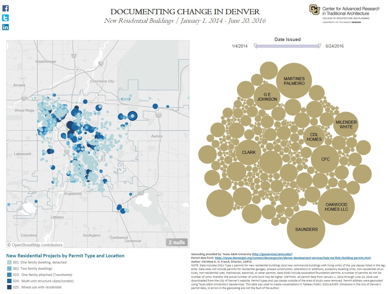 Documenting Change in Denver by Place